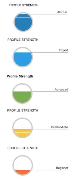 livelli-profilo-linkedin